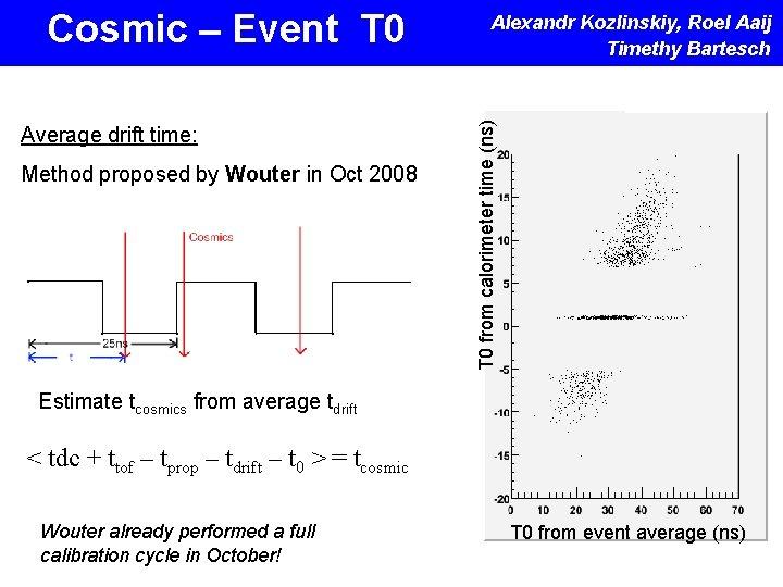 Average drift time: Method proposed by Wouter in Oct 2008 Alexandr Kozlinskiy, Roel Aaij