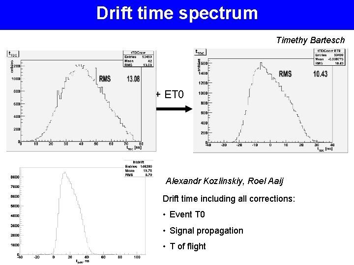 Drift time spectrum Timethy Bartesch + ET 0 Alexandr Kozlinskiy, Roel Aaij Drift time