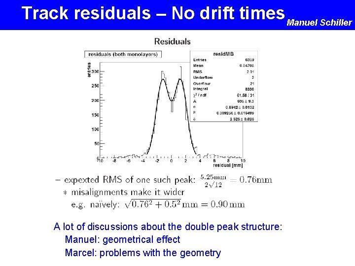 Track residuals – No drift times Manuel Schiller A lot of discussions about the