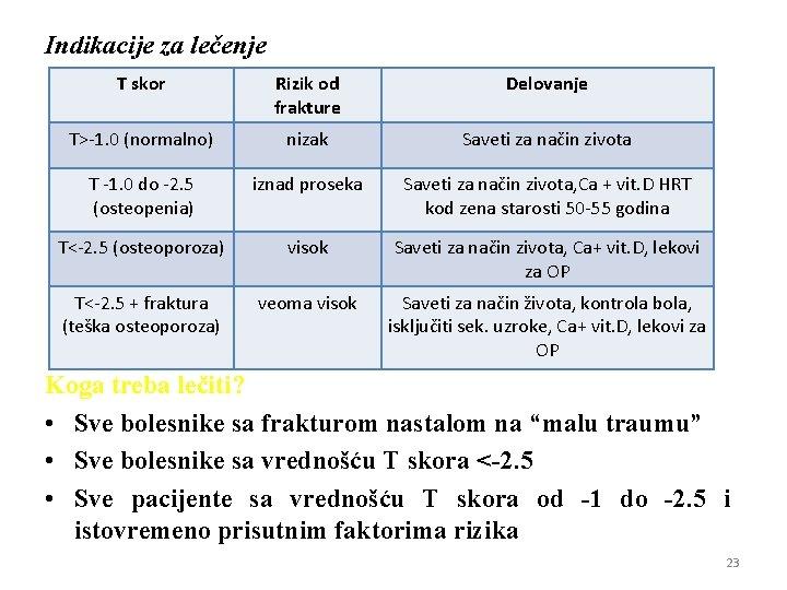 Indikacije za lečenje T skor Rizik od frakture Delovanje T>-1. 0 (normalno) nizak Saveti