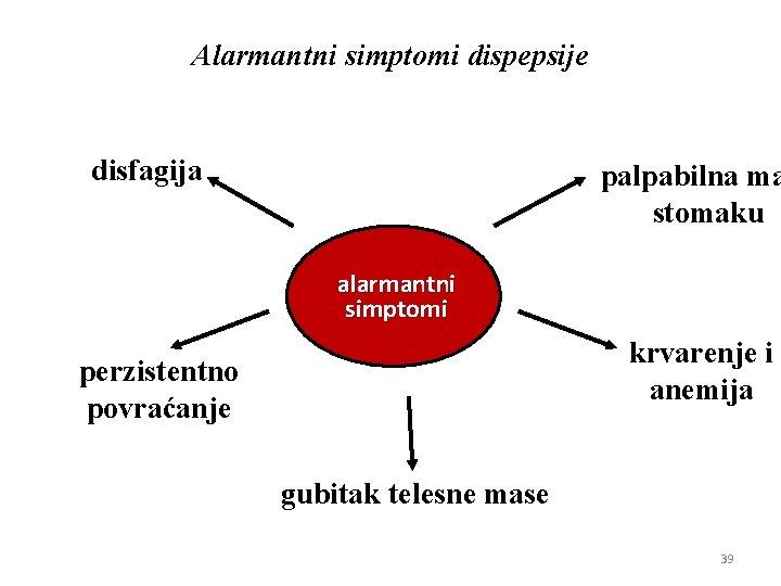 Alarmantni simptomi dispepsije disfagija palpabilna ma stomaku alarmantni simptomi krvarenje i anemija perzistentno povraćanje