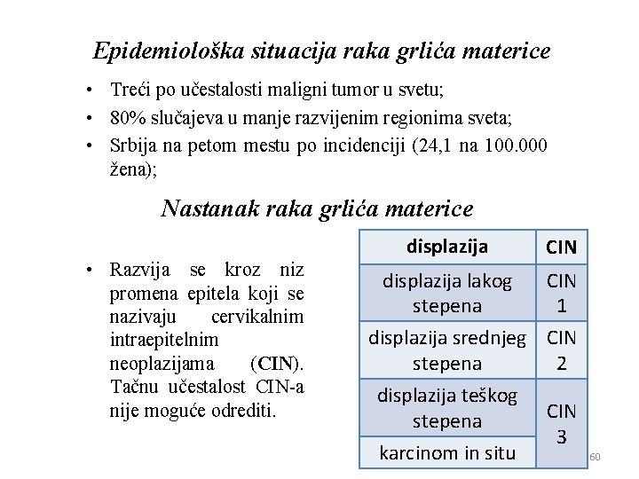 Epidemiološka situacija raka grlića materice • Treći po učestalosti maligni tumor u svetu; •