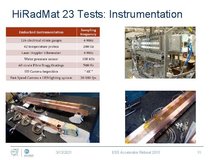 Hi. Rad. Mat 23 Tests: Instrumentation 3/12/2021 ESS Accelerator Retreat 2015 11