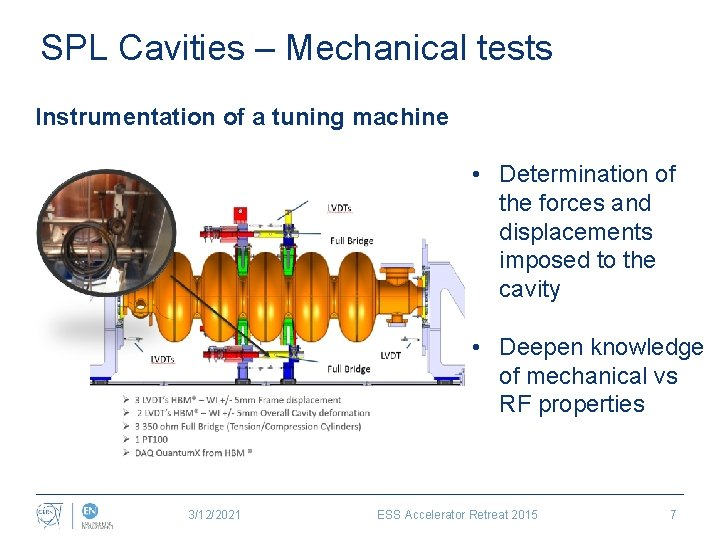 SPL Cavities – Mechanical tests Instrumentation of a tuning machine • Determination of the