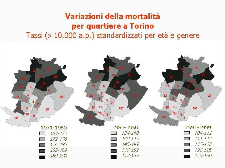 Variazioni della mortalità per quartiere a Torino Tassi (x 10. 000 a. p. )