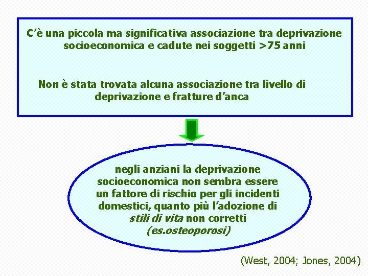 C'è una piccola ma significativa associazione tra deprivazione socioeconomica e cadute nei soggetti >75
