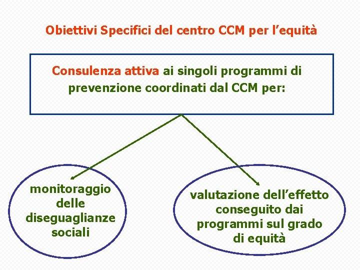 Obiettivi Specifici del centro CCM per l'equità Consulenza attiva ai singoli programmi di prevenzione
