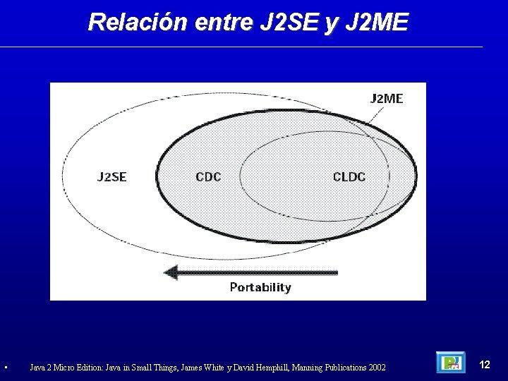 Relación entre J 2 SE y J 2 ME • Java 2 Micro Edition: