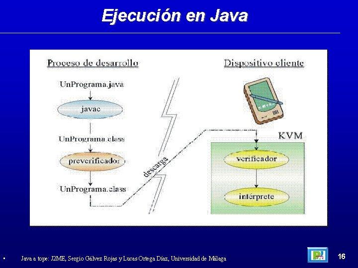 Ejecución en Java • Java a tope: J 2 ME, Sergio Gálvez Rojas y