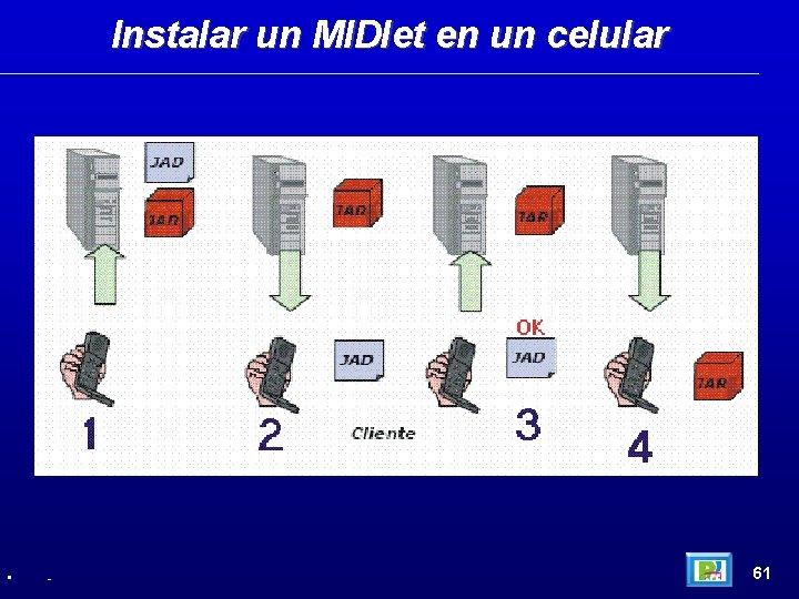 Instalar un MIDlet en un celular • - 61