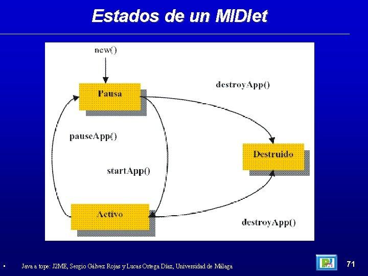 Estados de un MIDlet • Java a tope: J 2 ME, Sergio Gálvez Rojas