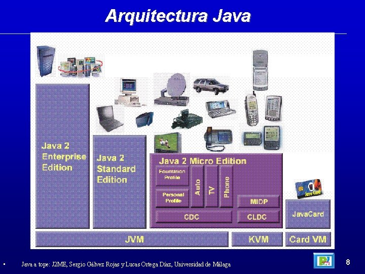 Arquitectura Java • Java a tope: J 2 ME, Sergio Gálvez Rojas y Lucas