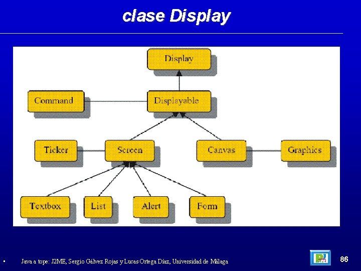 clase Display • Java a tope: J 2 ME, Sergio Gálvez Rojas y Lucas