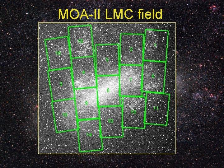 MOA-II LMC field