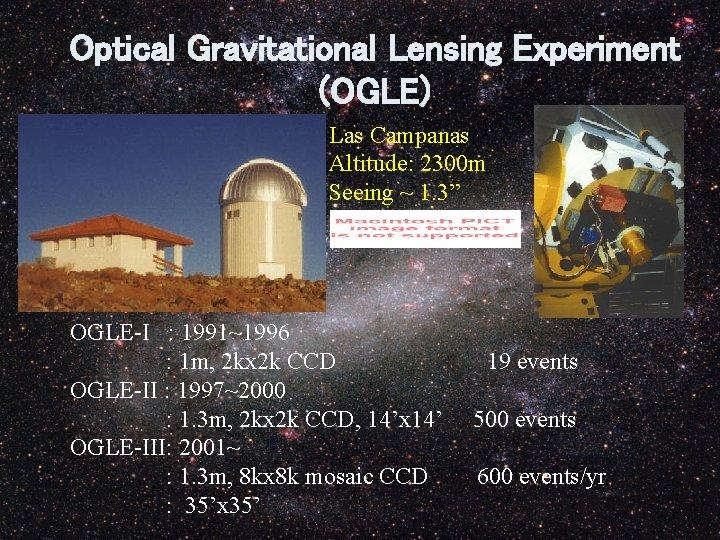 "Optical Gravitational Lensing Experiment (OGLE) Las Campanas Altitude: 2300 m Seeing ~ 1. 3"""