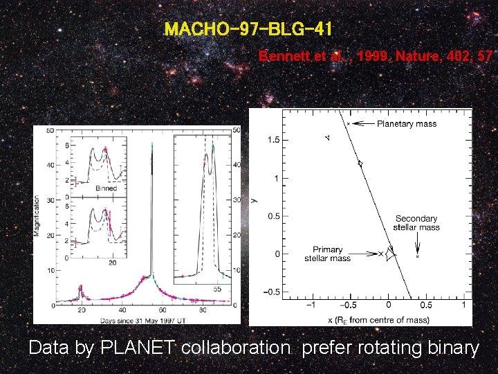MACHO-97 -BLG-41 Bennett et al. , 1999, Nature, 402, 57 Data by PLANET collaboration