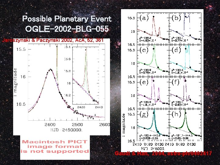 Possible Planetary Event OGLE-2002 -BLG-055 Jaroszynski & Paczynski 2002, Ac. A, 52, 361 Gaudi
