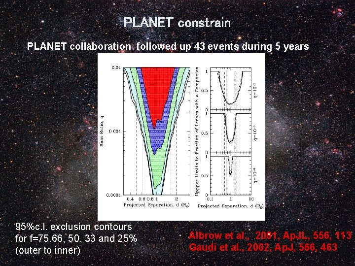 PLANET constrain PLANET collaboration followed up 43 events during 5 years 95%c. l. exclusion