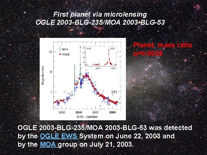 First planet via microlensing OGLE 2003 -BLG-235/MOA 2003 -BLG-53 Planet, mass ratio q=0. 0039