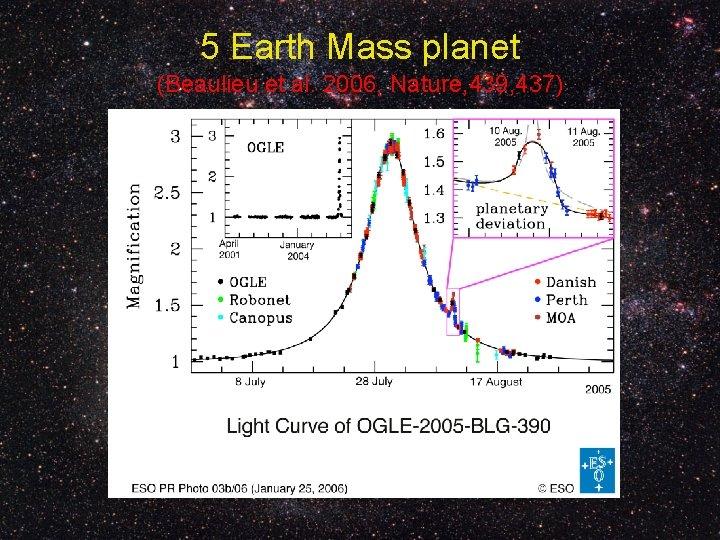 5 Earth Mass planet (Beaulieu et al. 2006, Nature, 439, 437)