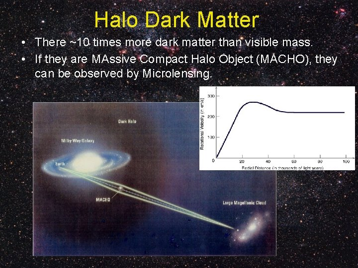 Halo Dark Matter • There ~10 times more dark matter than visible mass. •