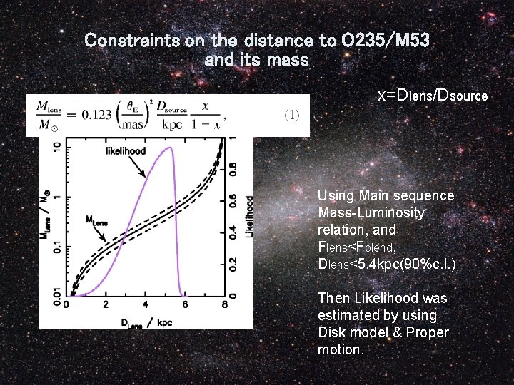Constraints on the distance to O 235/M 53 and its mass x=Dlens/Dsource Using Main