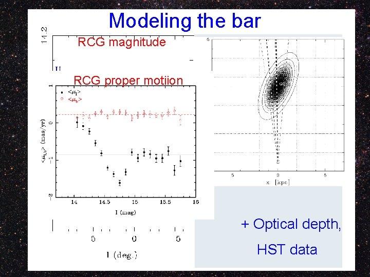 Modeling the bar RCG magnitude RCG proper motiion + Optical depth, HST data