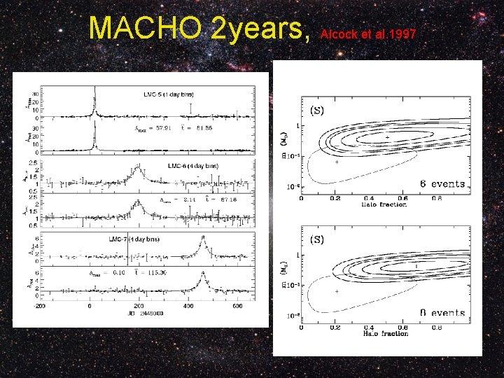 MACHO 2 years, Alcock et al. 1997