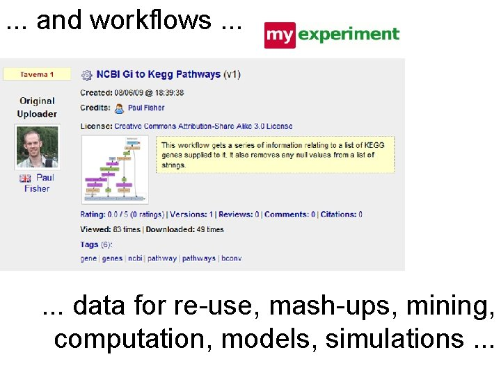 . . . and workflows. . . data for re-use, mash-ups, mining, computation, models,