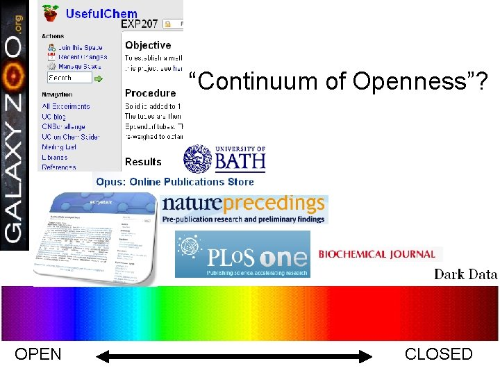 """""""Continuum of Openness""""? OPEN CLOSED"""