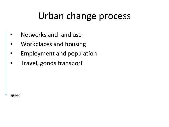 Urban change process • • speed Networks and land use Workplaces and housing Employment