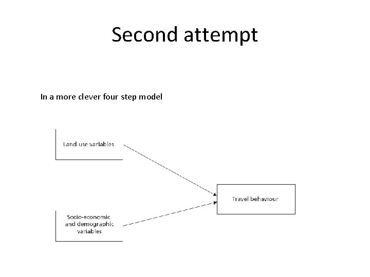 Second attempt In a more clever four step model