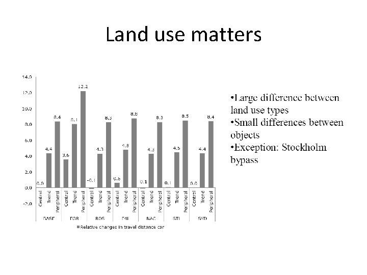 Land use matters