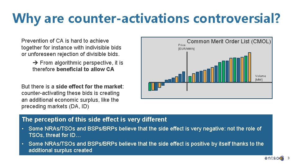 Why are counter-activations controversial? Prevention of CA is hard to achieve together for instance
