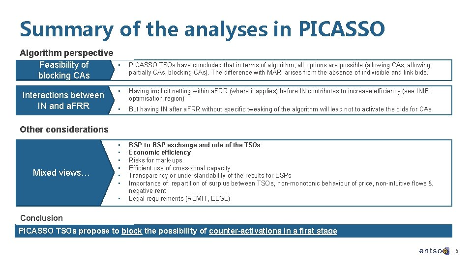 Summary of the analyses in PICASSO Algorithm perspective Feasibility of blocking CAs Interactions between