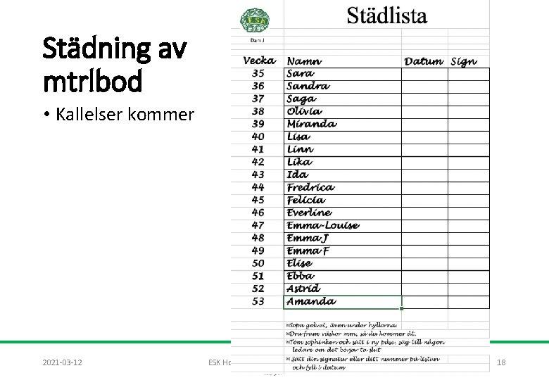 Städning av mtrlbod • Kallelser kommer 2021 -03 -12 ESK Hockey Dam-Junior 18