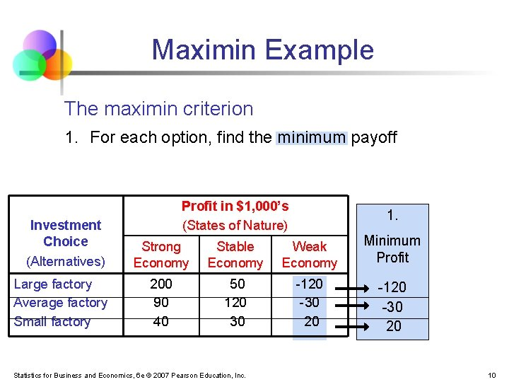 Maximin Example The maximin criterion 1. For each option, find the minimum payoff Investment