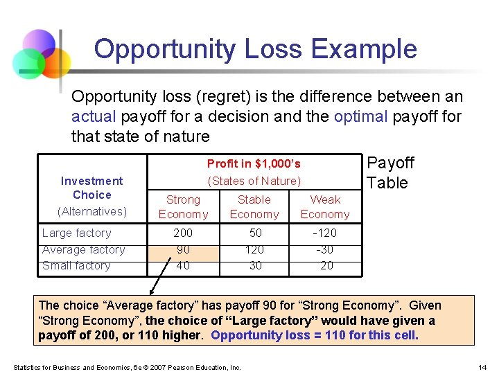 Opportunity Loss Example Opportunity loss (regret) is the difference between an actual payoff for