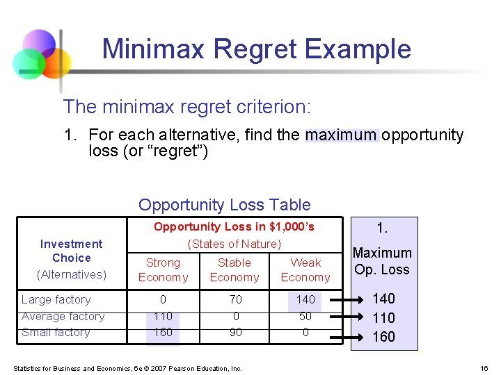 Minimax Regret Example The minimax regret criterion: 1. For each alternative, find the maximum