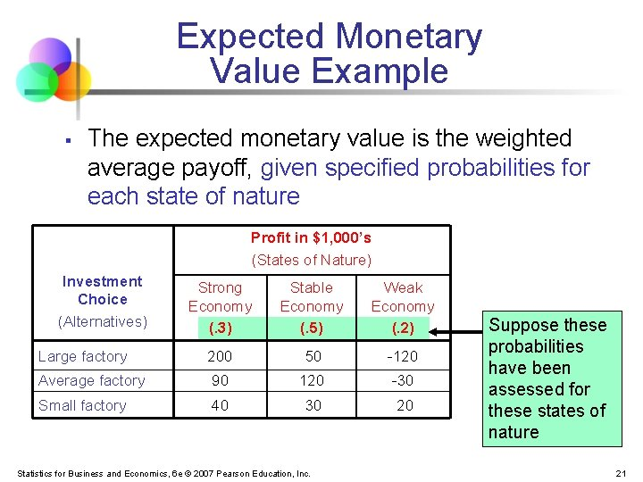 Expected Monetary Value Example § The expected monetary value is the weighted average payoff,
