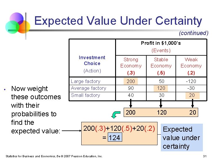 Expected Value Under Certainty (continued) Profit in $1, 000's (Events) Investment Choice (Action) §