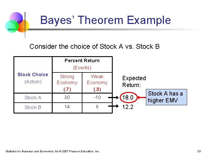 Bayes' Theorem Example Consider the choice of Stock A vs. Stock B Percent Return