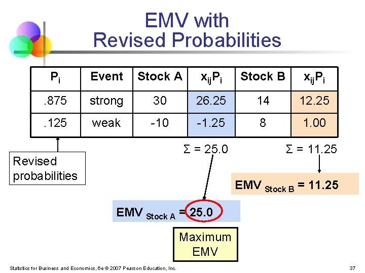 EMV with Revised Probabilities Pi Event Stock A xij. Pi Stock B xij. Pi
