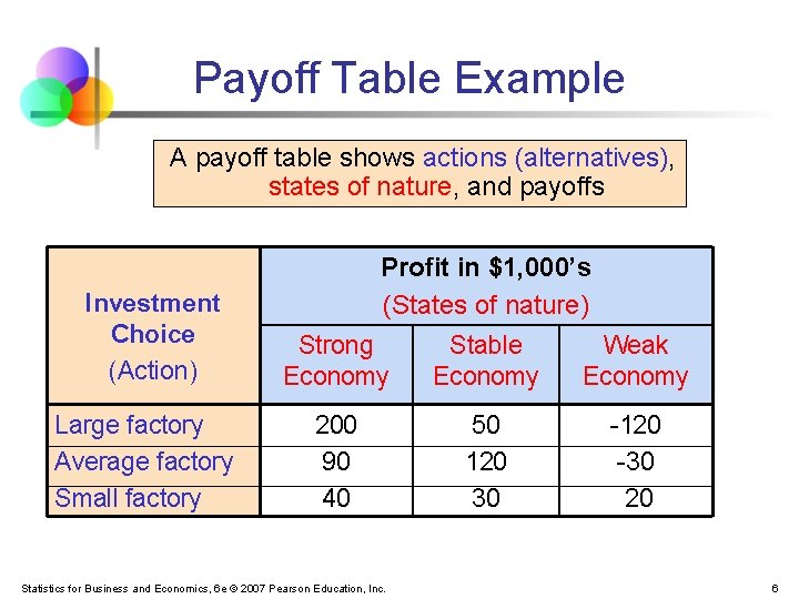 Payoff Table Example A payoff table shows actions (alternatives), states of nature, and payoffs