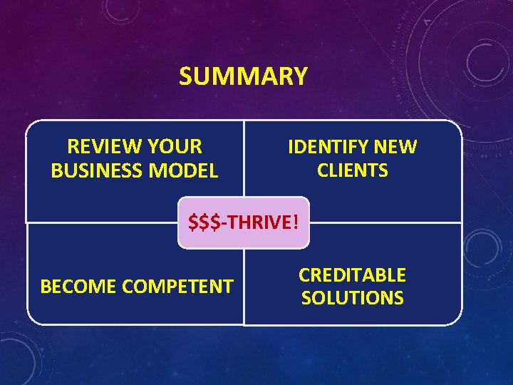 SUMMARY REVIEW YOUR BUSINESS MODEL IDENTIFY NEW CLIENTS $$$-THRIVE! BECOME COMPETENT CREDITABLE SOLUTIONS