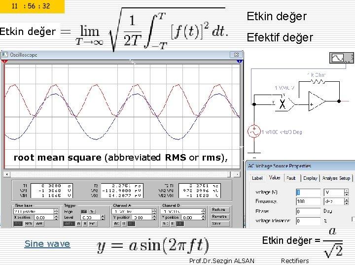Etkin değer Efektif değer root mean square (abbreviated RMS or rms), Sine wave Etkin