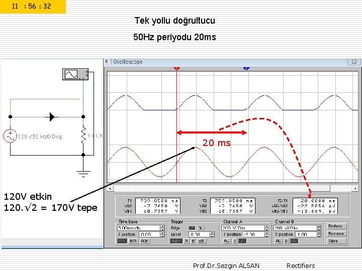 Tek yollu doğrultucu 50 Hz periyodu 20 ms T = 20 ms 20 ms