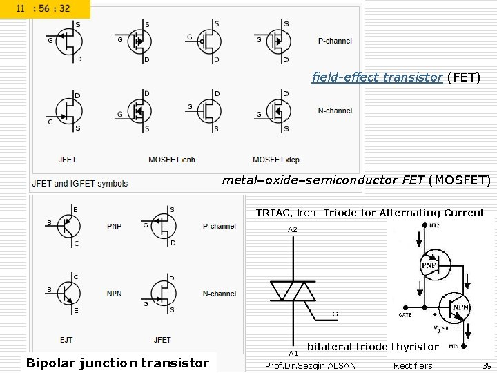 field-effect transistor (FET) metal–oxide–semiconductor FET (MOSFET) TRIAC, from Triode for Alternating Current bilateral