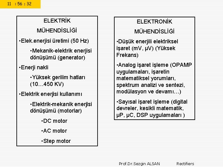 ELEKTRİK ELEKTRONİK MÜHENDİSLİĞİ • Elek. enerjisi üretimi (50 Hz) • Mekanik-elektrik enerjisi dönüşümü (generator)