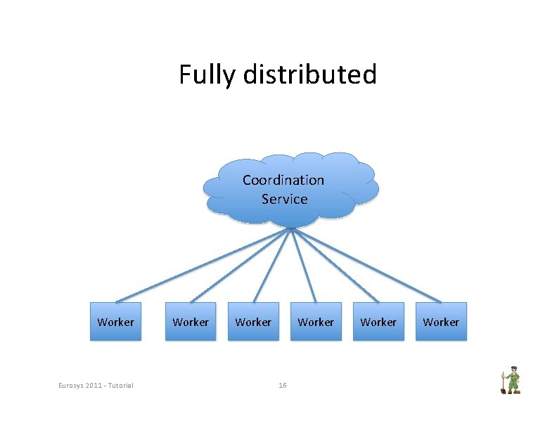 Fully distributed Coordination Service Worker Eurosys 2011 ‐ Tutorial Worker 16 Worker